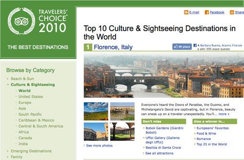 top10culturesightseeing
