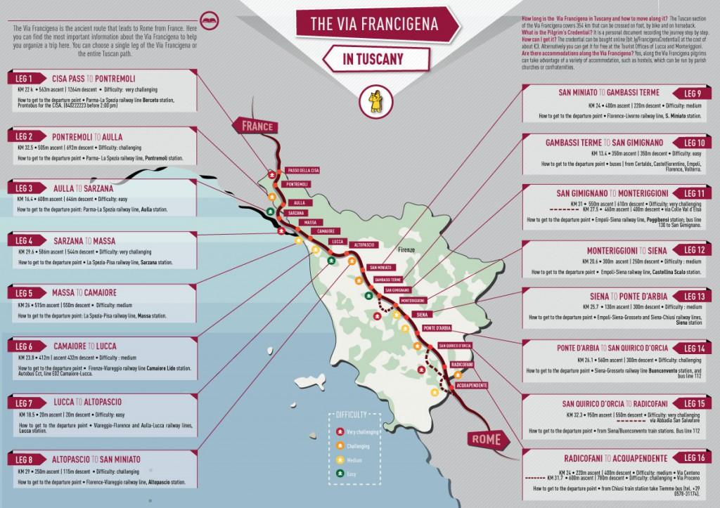 Via Francigena in Tuscany (map)