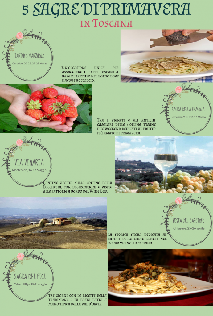sagre primavera infografica