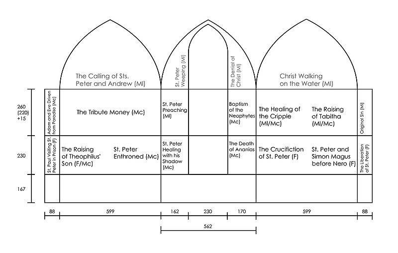 Brancacci-chapel-diagram