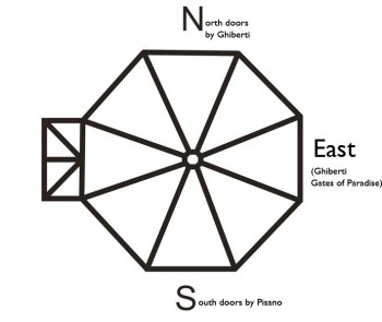baptistry-diagram