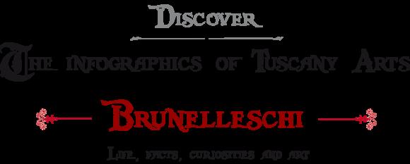 discover-brunelleschi