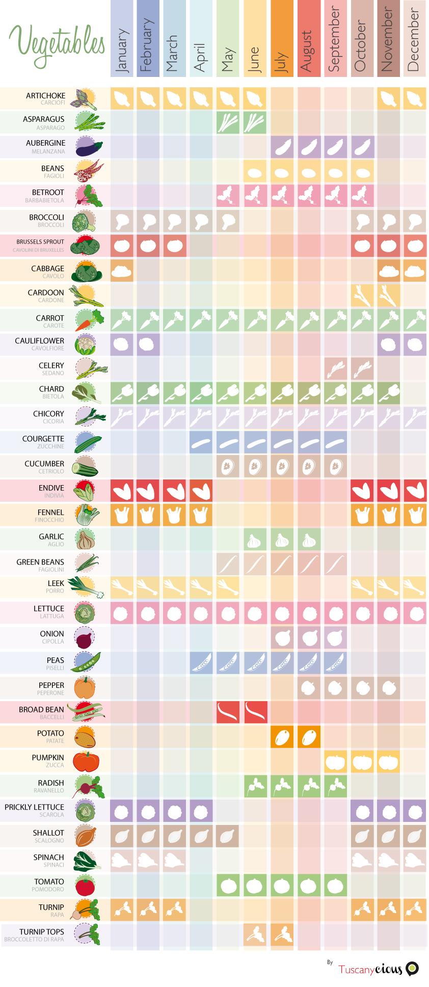vegetables-per-pubblicazione
