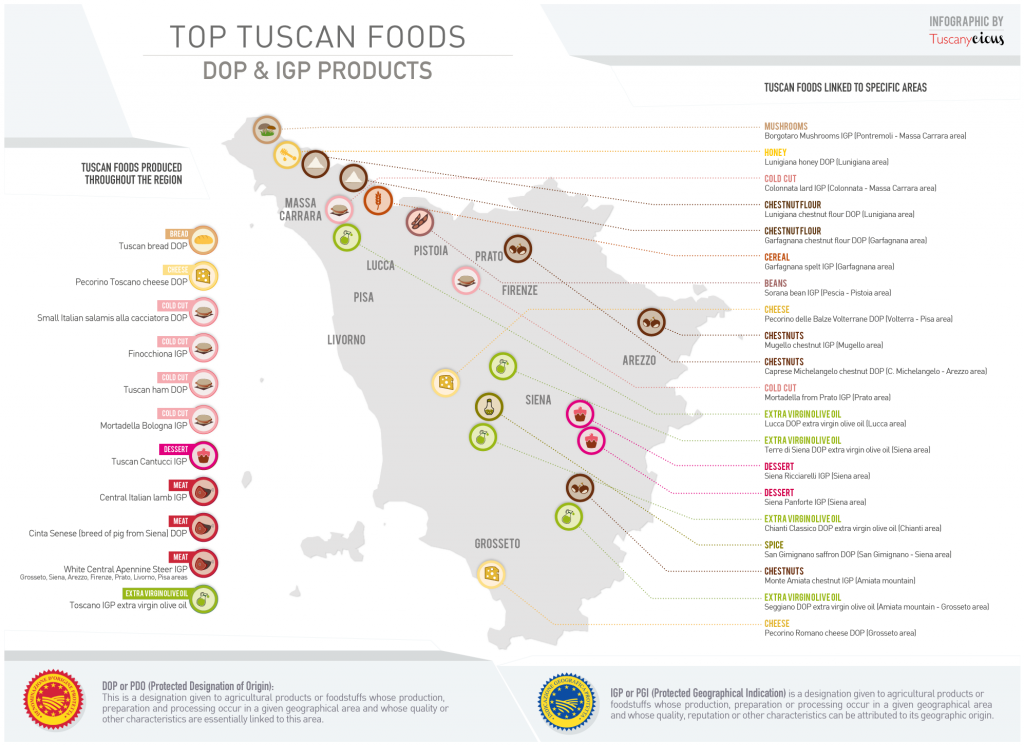 Top Tuscan Foods Dop And Igp Products Visit Tuscany