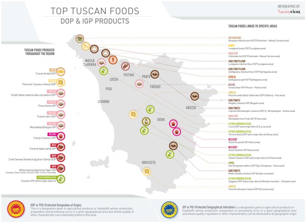 top-tuscan-foods-dop-igp-20032017_cornice (1)